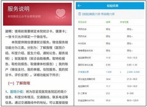 """兰山区方城中心卫生院持续推进""""互联网+医疗健康""""便民惠民百日"""